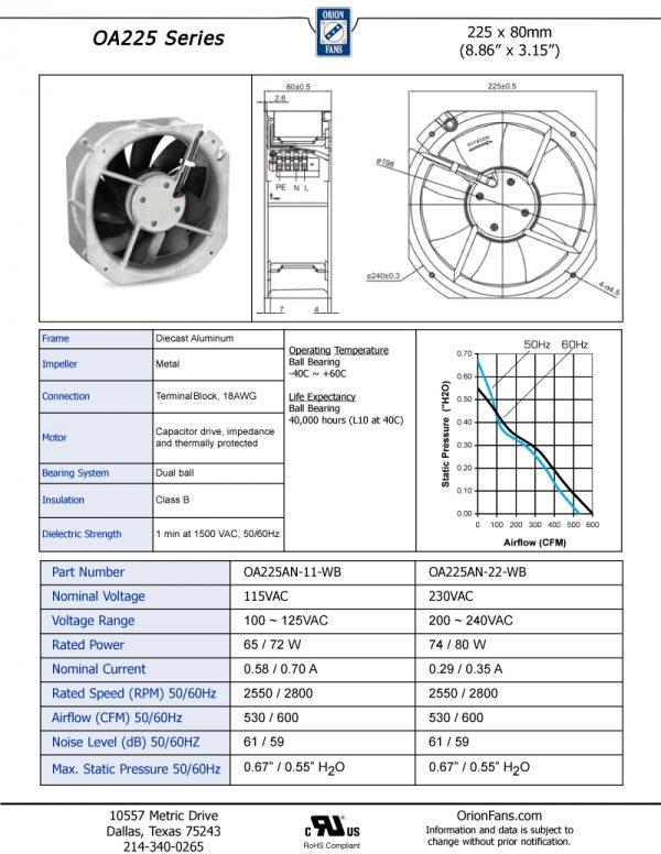 FAN 225X80MM 115V