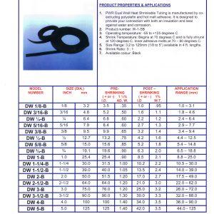Heat Shrink Tubing 1 1/4″, Black