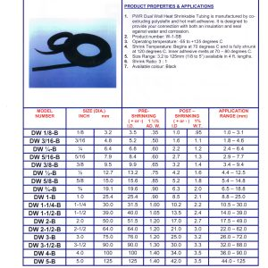Heat Shrink Tubing 1/16″,  Black